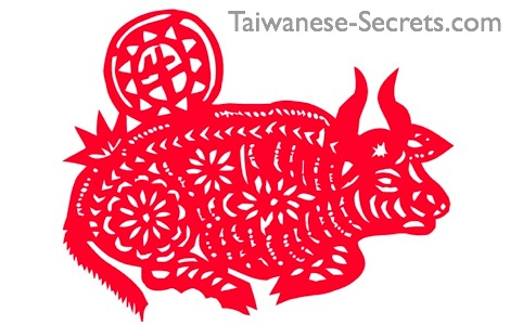 Chinese Zodiac Symbols