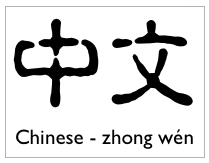 Origin of the Chinese Language