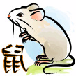 chinese horoscope sign rat