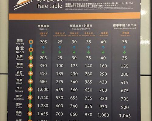 Travel to Taipei