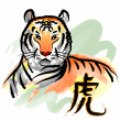 chinese horoscope sign tiger